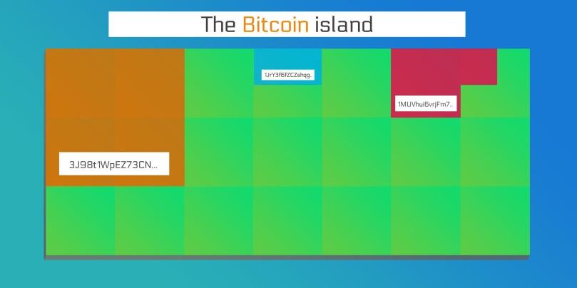 island-with-addresses